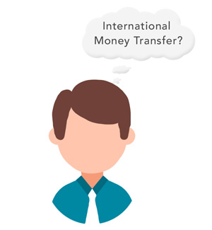 International Money Transfer How To